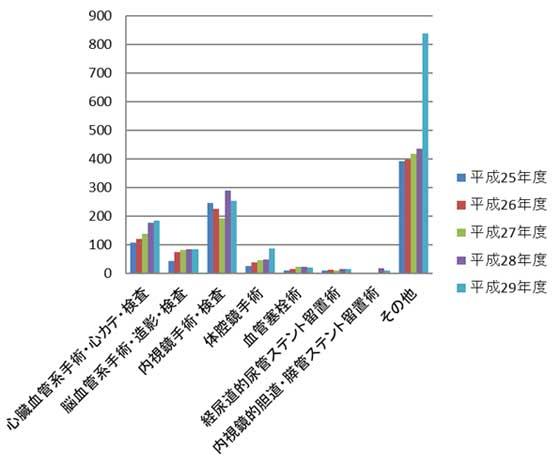 graph29-4