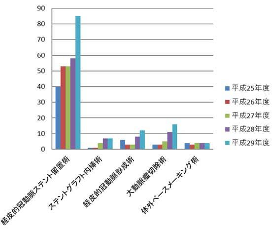 graph29-6