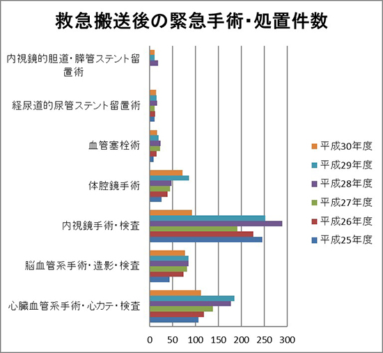 graph30-5-1